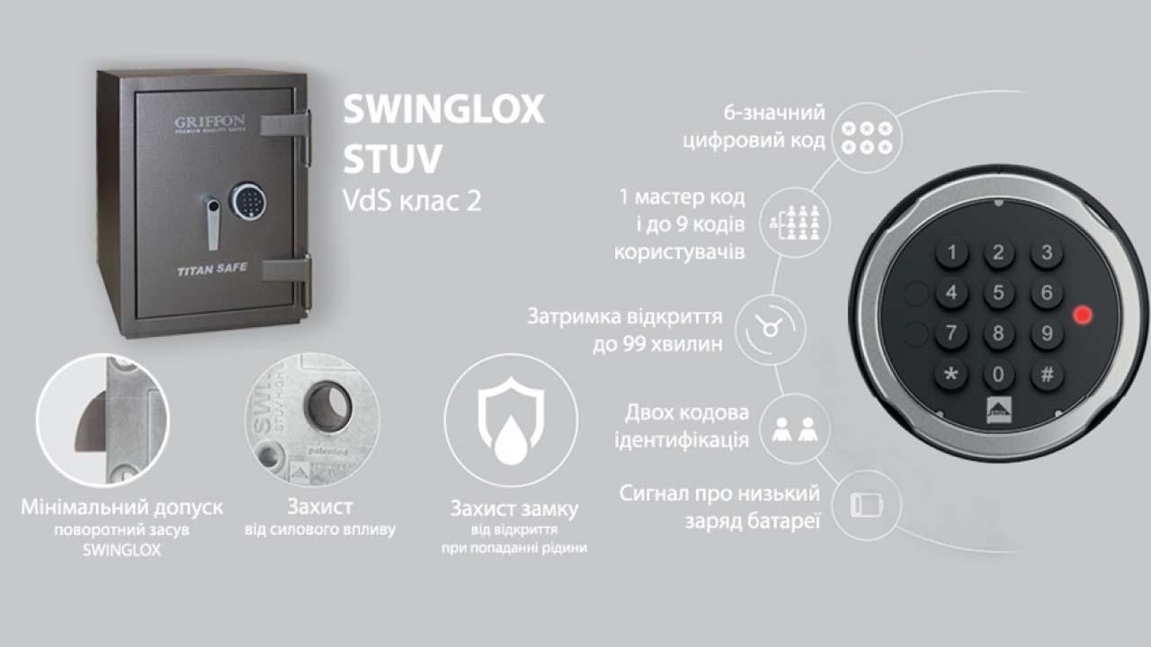 Преимущества STUV SWINGLOX